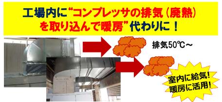 """工場内に""""コンプレッサの排気(廃熱) を取り込んで暖房""""代わりに!"""