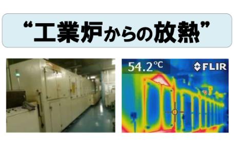 工業炉からの放熱
