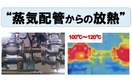 蒸気配管からの放熱